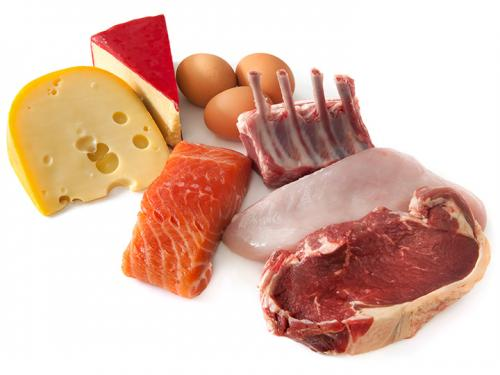 High Protein Diet / Food Plan Image